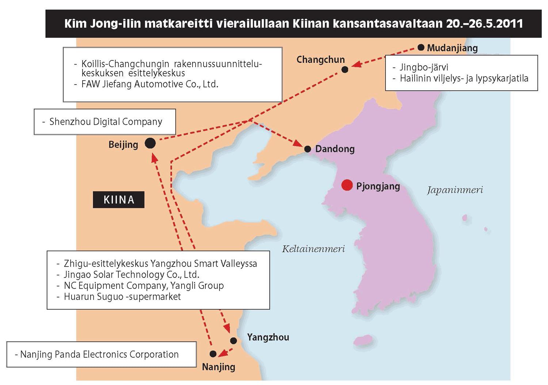 Kiina on pyrkinyt kannustamaan Pohjois-Koreaa talousuudistuksiin mm. esittelemällä maan johdolle kiinalaisia tehtaita. Kuva Kim Jong-ilin valtiovierailun kulusta vuodelta 2011.