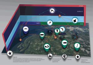 Maavoimien taistelu 2030-luvulla Kuva: Puolustusvoimat